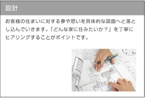 [設計]お客様の住まいに対する夢や思いを具体的な図面へと落とし込んでいきます。「どんな家に住みたいか?」を丁寧にヒアリングすることがポイントです。